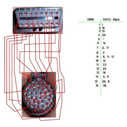 Переходник Iveco 30 pin_3